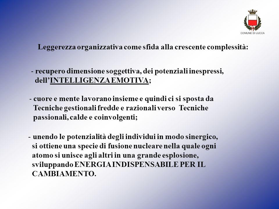 Leggerezza organizzativa come sfida alla crescente complessità: - recupero dimensione soggettiva, dei potenziali inespressi, dellINTELLIGENZA EMOTIVA;
