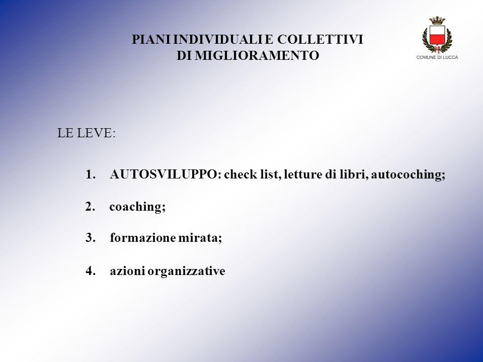 PIANI INDIVIDUALI E COLLETTIVI DI MIGLIORAMENTO LE LEVE: 1.AUTOSVILUPPO: check list, letture di libri, autocoching; 2.coaching; 3.formazione mirata; 4