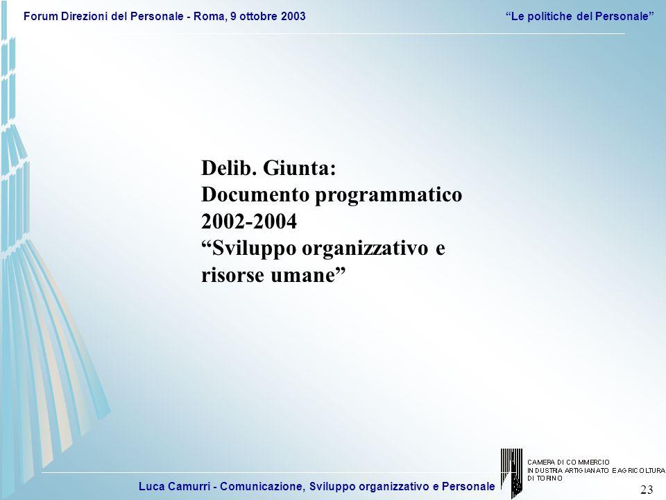 Luca Camurri - Comunicazione, Sviluppo organizzativo e Personale Forum Direzioni del Personale - Roma, 9 ottobre 2003Le politiche del Personale 23 Del