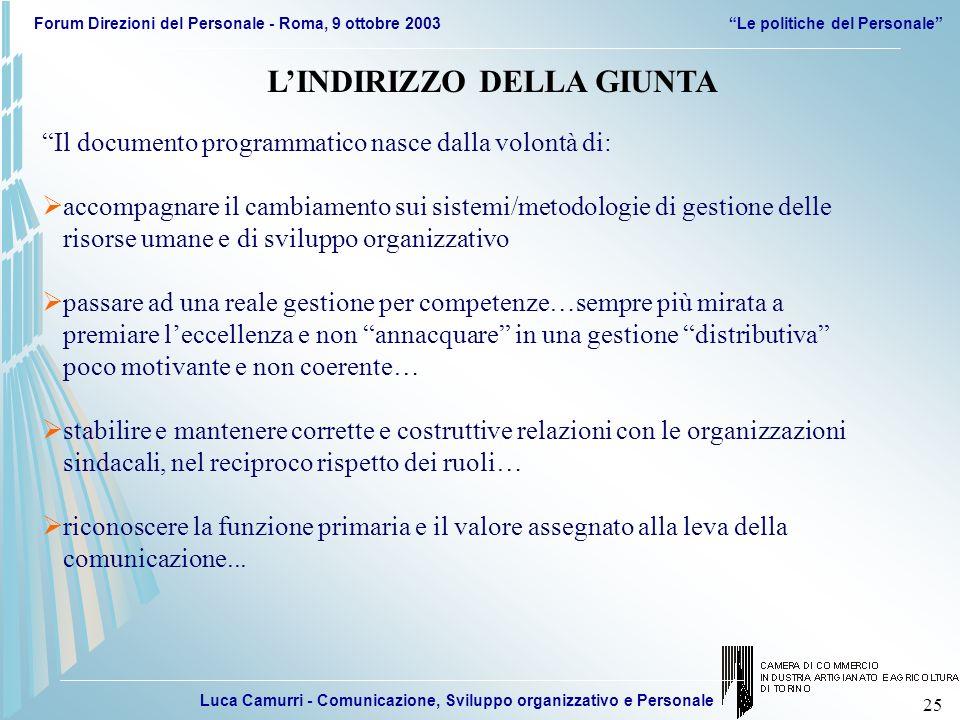 Luca Camurri - Comunicazione, Sviluppo organizzativo e Personale Forum Direzioni del Personale - Roma, 9 ottobre 2003Le politiche del Personale 25 Il