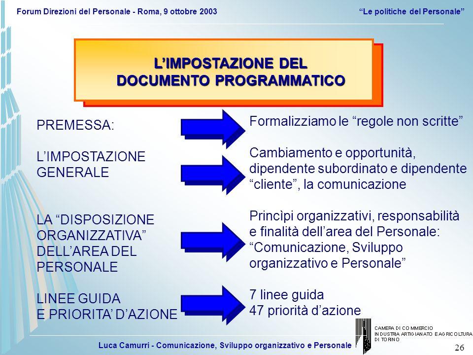 Luca Camurri - Comunicazione, Sviluppo organizzativo e Personale Forum Direzioni del Personale - Roma, 9 ottobre 2003Le politiche del Personale 26 LIM