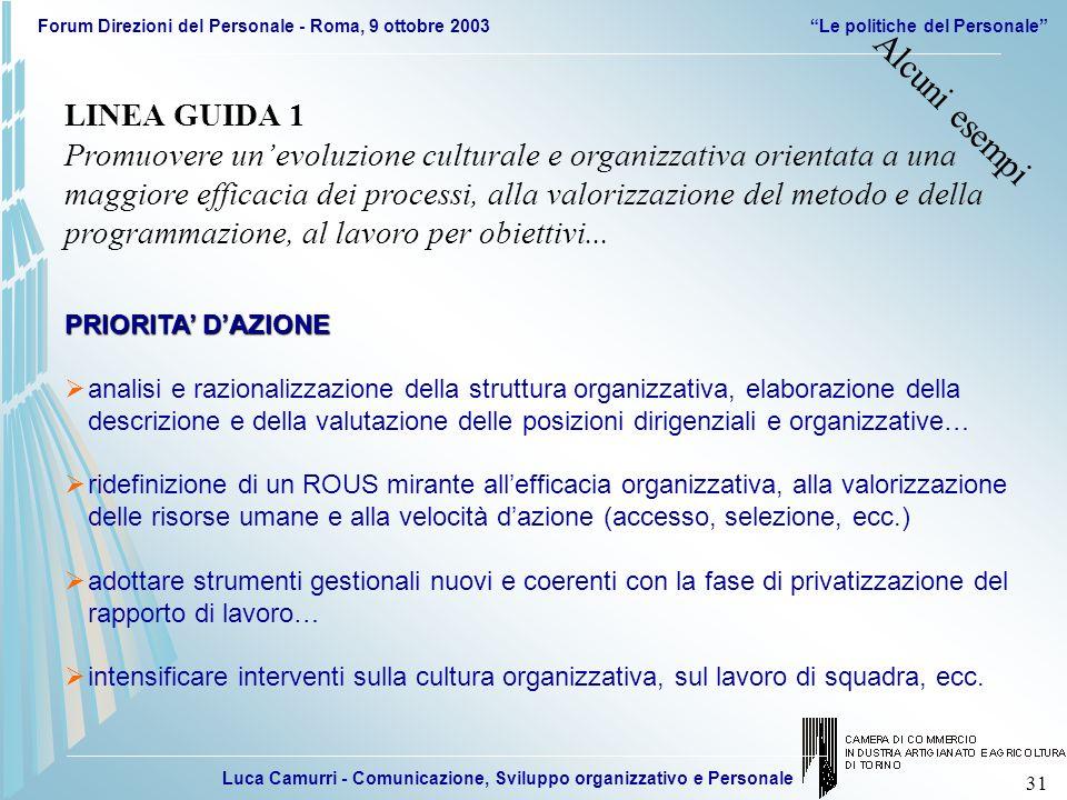 Luca Camurri - Comunicazione, Sviluppo organizzativo e Personale Forum Direzioni del Personale - Roma, 9 ottobre 2003Le politiche del Personale 31 LIN