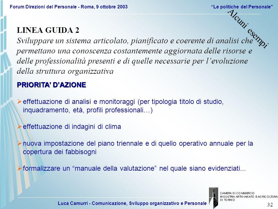 Luca Camurri - Comunicazione, Sviluppo organizzativo e Personale Forum Direzioni del Personale - Roma, 9 ottobre 2003Le politiche del Personale 32 LIN