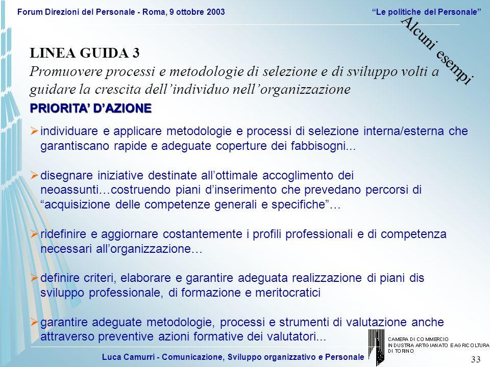 Luca Camurri - Comunicazione, Sviluppo organizzativo e Personale Forum Direzioni del Personale - Roma, 9 ottobre 2003Le politiche del Personale 33 LIN