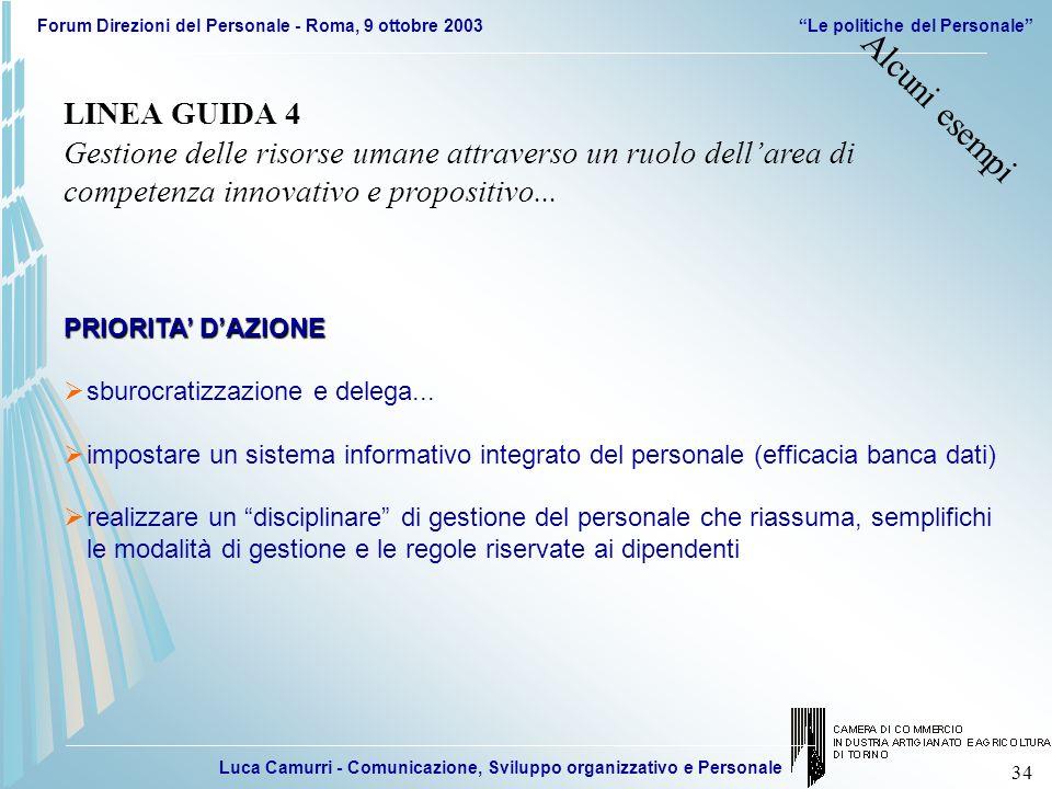 Luca Camurri - Comunicazione, Sviluppo organizzativo e Personale Forum Direzioni del Personale - Roma, 9 ottobre 2003Le politiche del Personale 34 LIN