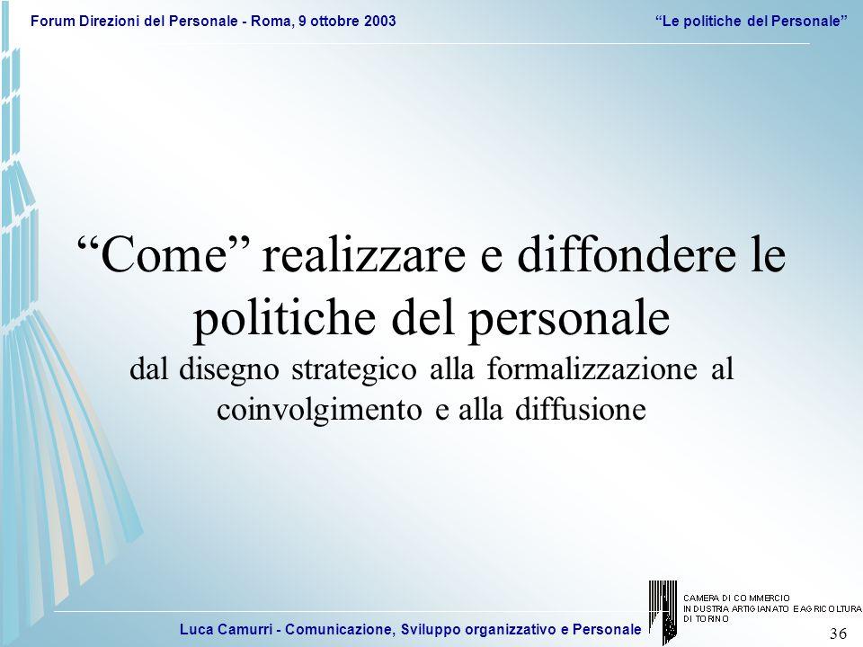 Luca Camurri - Comunicazione, Sviluppo organizzativo e Personale Forum Direzioni del Personale - Roma, 9 ottobre 2003Le politiche del Personale 36 Com