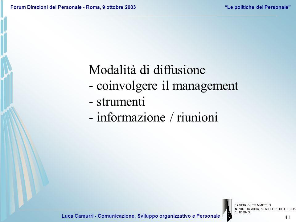 Luca Camurri - Comunicazione, Sviluppo organizzativo e Personale Forum Direzioni del Personale - Roma, 9 ottobre 2003Le politiche del Personale 41 Mod