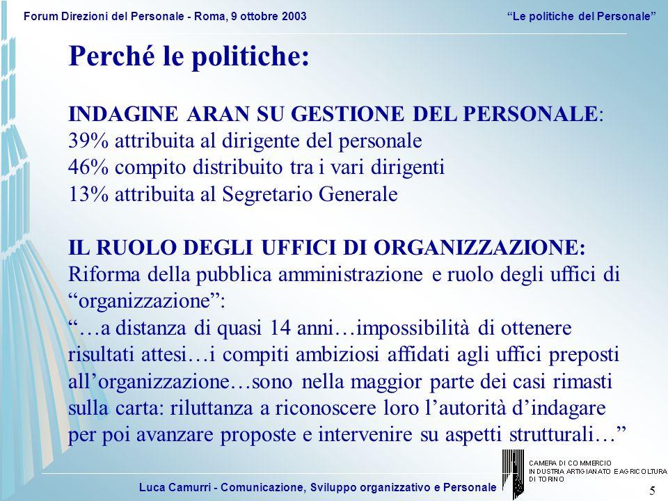Luca Camurri - Comunicazione, Sviluppo organizzativo e Personale Forum Direzioni del Personale - Roma, 9 ottobre 2003Le politiche del Personale 26 LIMPOSTAZIONE DEL DOCUMENTO PROGRAMMATICO PREMESSA: LIMPOSTAZIONE GENERALE LA DISPOSIZIONE ORGANIZZATIVA DELLAREA DEL PERSONALE LINEE GUIDA E PRIORITA DAZIONE Formalizziamo le regole non scritte Cambiamento e opportunità, dipendente subordinato e dipendente cliente, la comunicazione Princìpi organizzativi, responsabilità e finalità dellarea del Personale: Comunicazione, Sviluppo organizzativo e Personale 7 linee guida 47 priorità dazione