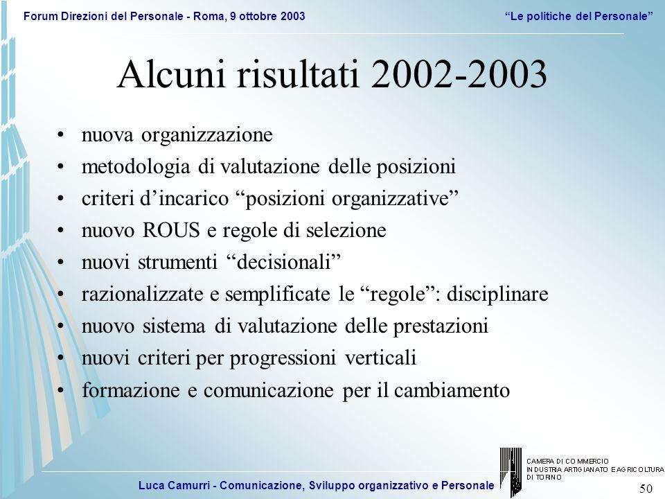 Luca Camurri - Comunicazione, Sviluppo organizzativo e Personale Forum Direzioni del Personale - Roma, 9 ottobre 2003Le politiche del Personale 50 Alc