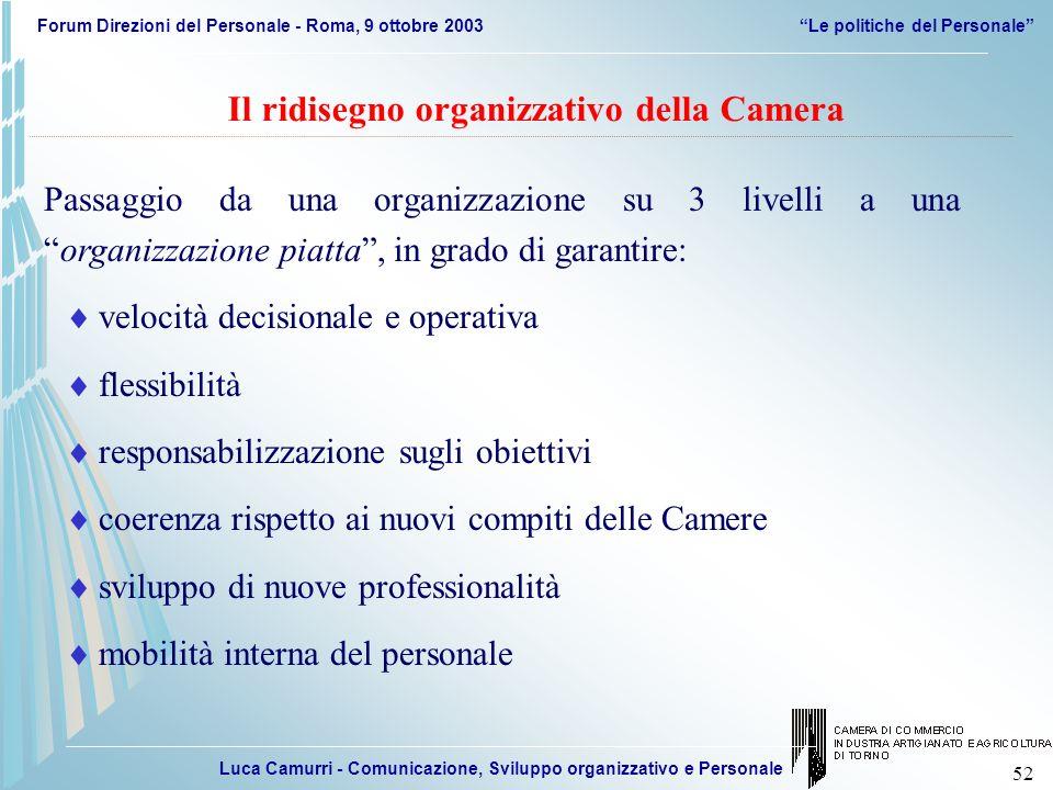 Luca Camurri - Comunicazione, Sviluppo organizzativo e Personale Forum Direzioni del Personale - Roma, 9 ottobre 2003Le politiche del Personale 52 Il