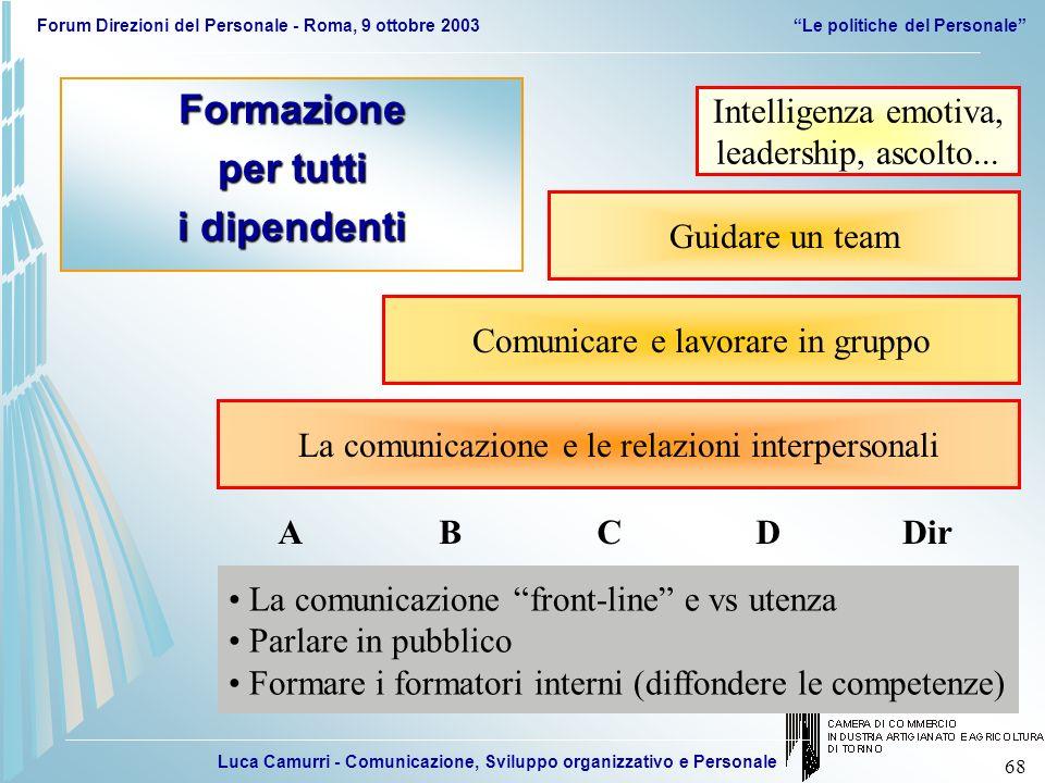 Luca Camurri - Comunicazione, Sviluppo organizzativo e Personale Forum Direzioni del Personale - Roma, 9 ottobre 2003Le politiche del Personale 68 La