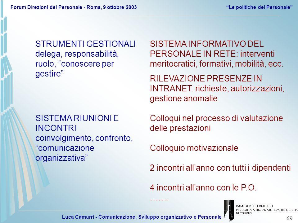 Luca Camurri - Comunicazione, Sviluppo organizzativo e Personale Forum Direzioni del Personale - Roma, 9 ottobre 2003Le politiche del Personale 69 STR