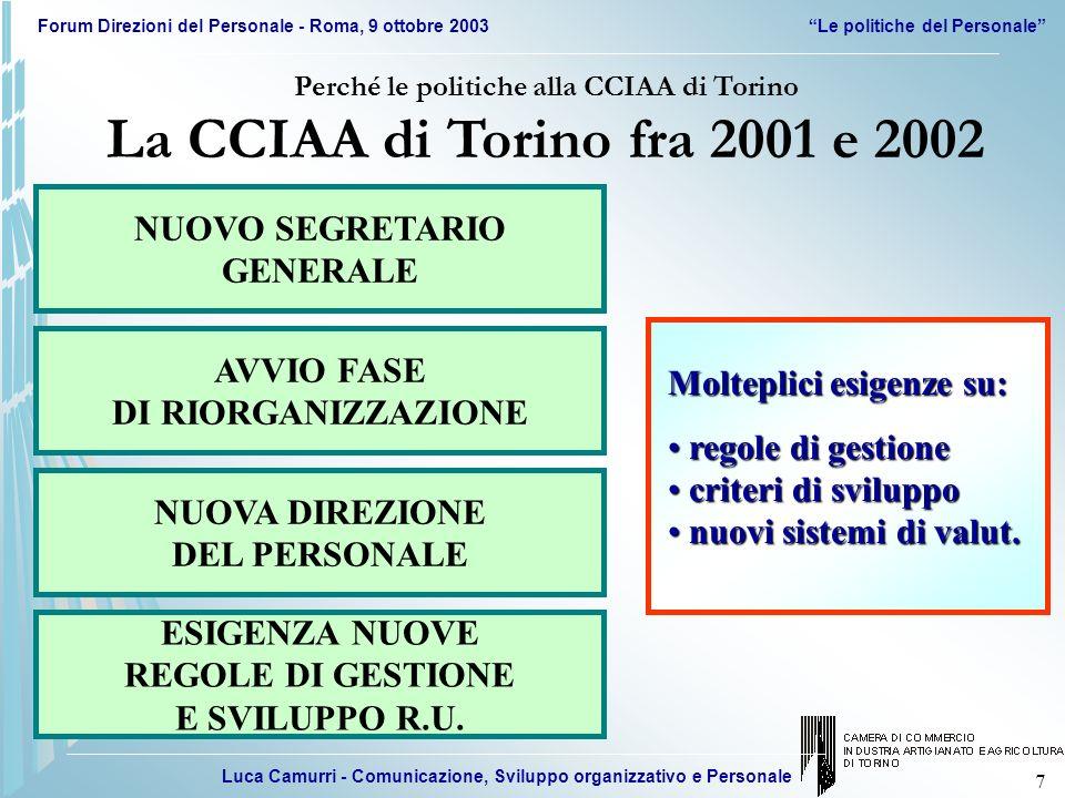 Luca Camurri - Comunicazione, Sviluppo organizzativo e Personale Forum Direzioni del Personale - Roma, 9 ottobre 2003Le politiche del Personale 28 DOCUMENTO PROGRAMMATICO LINEE GUIDA RIFERIMENTI GENERALI CHE ORIENTINO PER LIMPOSTAZIONE DEGLI OBIETTIVI E LA DEFINIZIONE DELLE PRIORITA DAZIONE