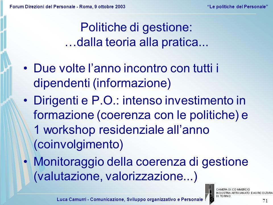 Luca Camurri - Comunicazione, Sviluppo organizzativo e Personale Forum Direzioni del Personale - Roma, 9 ottobre 2003Le politiche del Personale 71 Pol