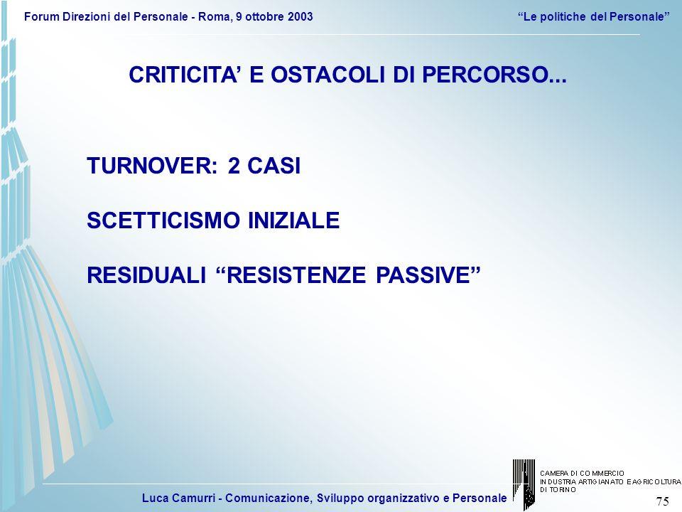 Luca Camurri - Comunicazione, Sviluppo organizzativo e Personale Forum Direzioni del Personale - Roma, 9 ottobre 2003Le politiche del Personale 75 CRI