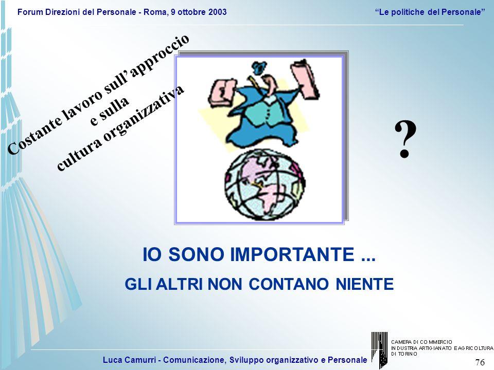 Luca Camurri - Comunicazione, Sviluppo organizzativo e Personale Forum Direzioni del Personale - Roma, 9 ottobre 2003Le politiche del Personale 76 IO