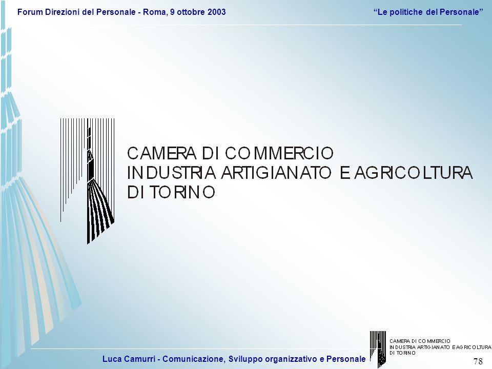 Luca Camurri - Comunicazione, Sviluppo organizzativo e Personale Forum Direzioni del Personale - Roma, 9 ottobre 2003Le politiche del Personale 78