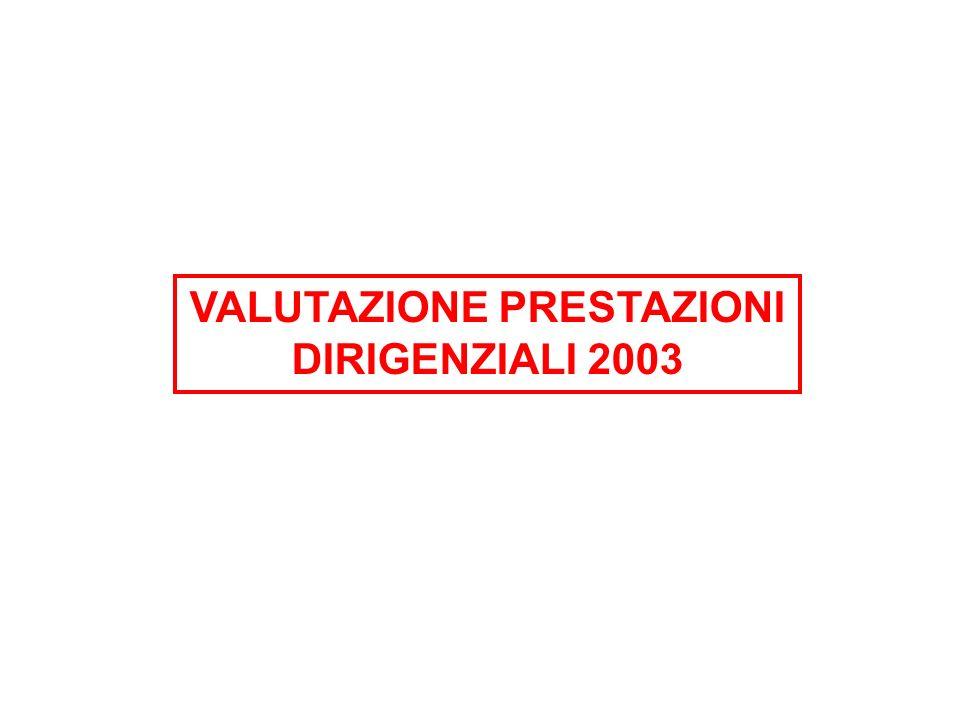 VALUTAZIONE PRESTAZIONI DIRIGENZIALI 2003