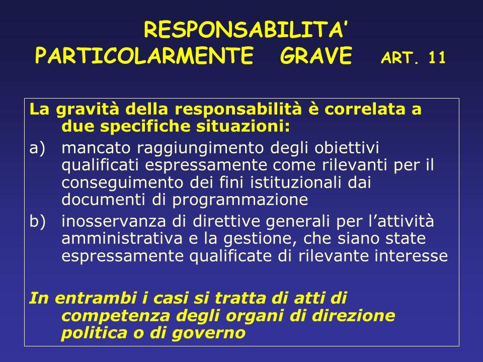 RESPONSABILITA PARTICOLARMENTE GRAVE ART.
