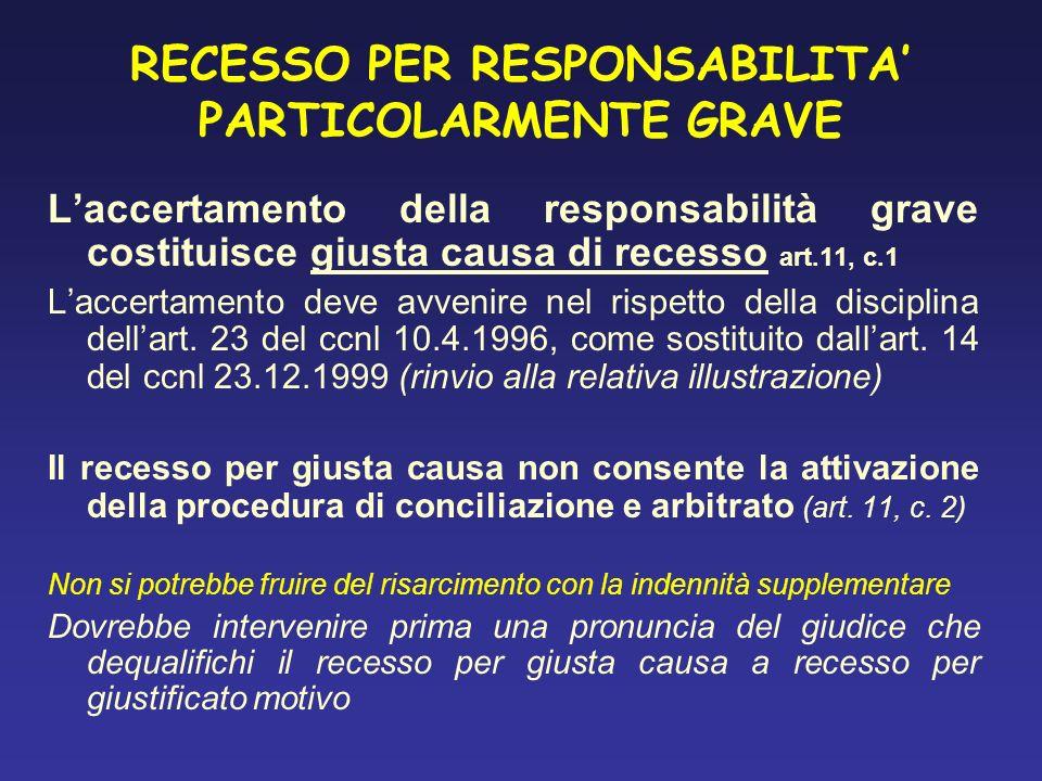 RECESSO PER RESPONSABILITA PARTICOLARMENTE GRAVE Laccertamento della responsabilità grave costituisce giusta causa di recesso art.11, c.1 Laccertamento deve avvenire nel rispetto della disciplina dellart.
