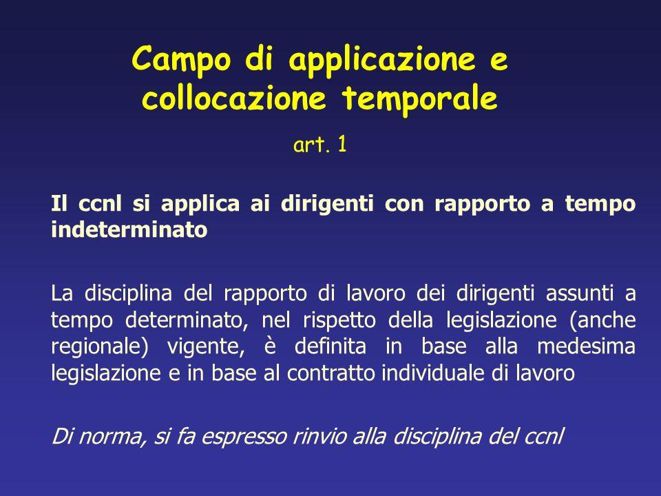 Campo di applicazione e collocazione temporale art.