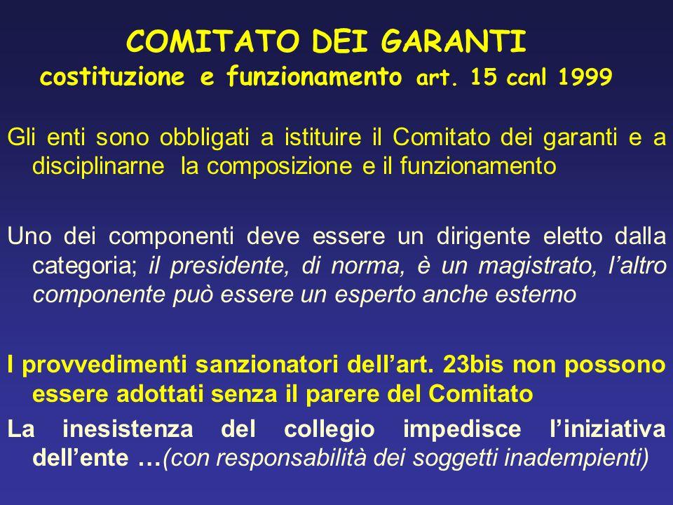 COMITATO DEI GARANTI costituzione e funzionamento art.