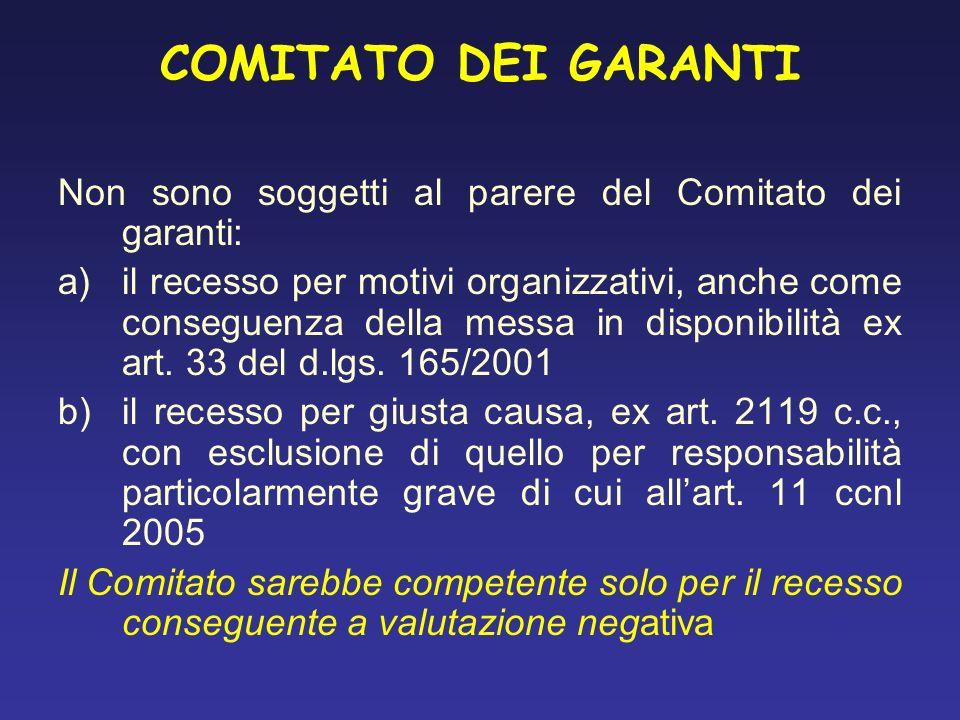 COMITATO DEI GARANTI Non sono soggetti al parere del Comitato dei garanti: a)il recesso per motivi organizzativi, anche come conseguenza della messa in disponibilità ex art.