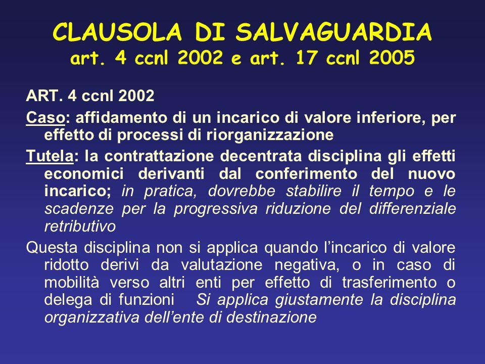 CLAUSOLA DI SALVAGUARDIA art. 4 ccnl 2002 e art. 17 ccnl 2005 ART.