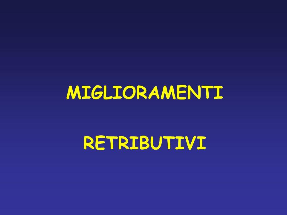 MIGLIORAMENTI RETRIBUTIVI