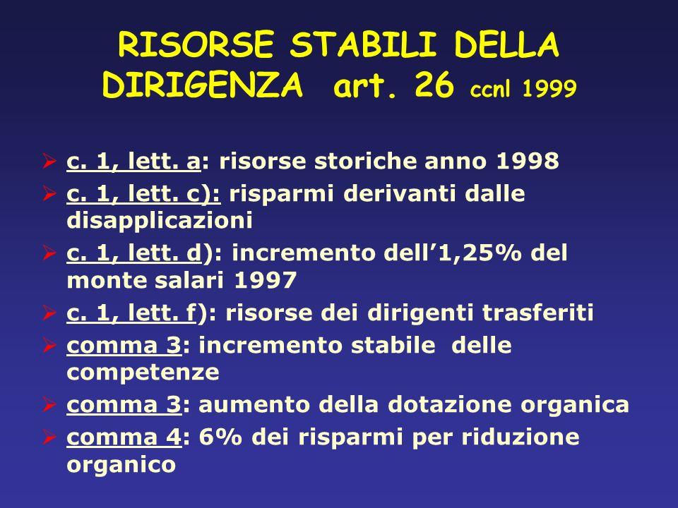 RISORSE STABILI DELLA DIRIGENZA art. 26 ccnl 1999 c.