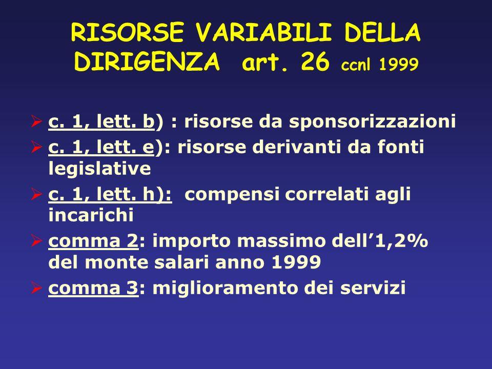 RISORSE VARIABILI DELLA DIRIGENZA art. 26 ccnl 1999 c.