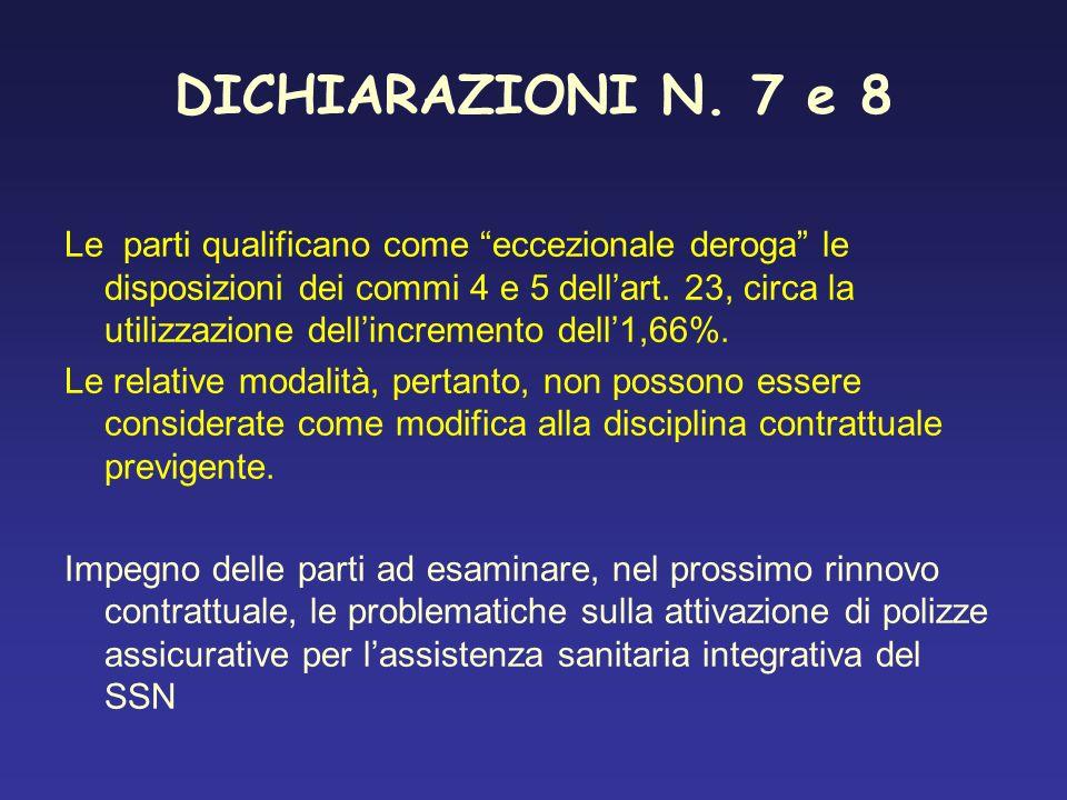 DICHIARAZIONI N.