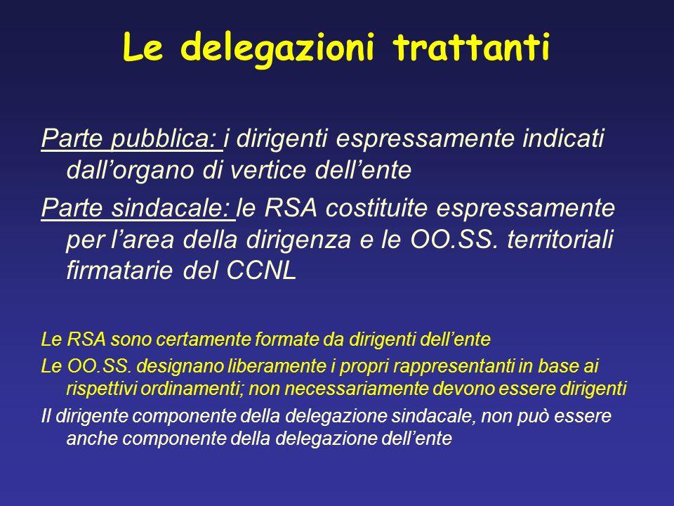 Le delegazioni trattanti Parte pubblica: i dirigenti espressamente indicati dallorgano di vertice dellente Parte sindacale: le RSA costituite espressamente per larea della dirigenza e le OO.SS.