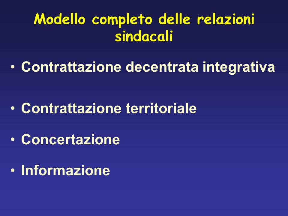Modello completo delle relazioni sindacali Contrattazione decentrata integrativa Contrattazione territoriale Concertazione Informazione