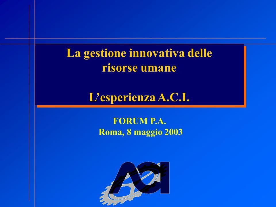 La gestione innovativa delle risorse umane Lesperienza A.C.I.