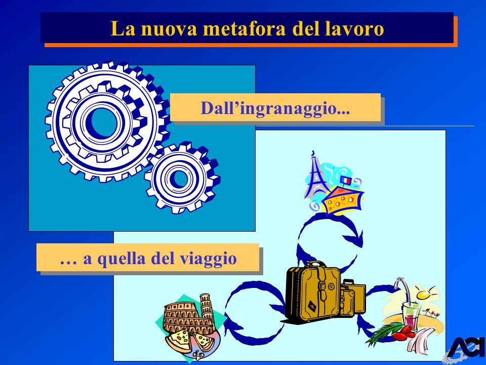 La nuova metafora del lavoro Dallingranaggio... … a quella del viaggio