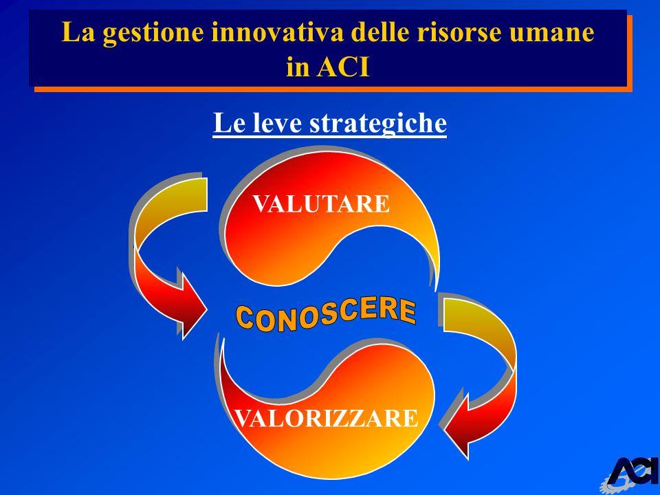 VALUTARE VALORIZZARE La gestione innovativa delle risorse umane in ACI La gestione innovativa delle risorse umane in ACI Le leve strategiche