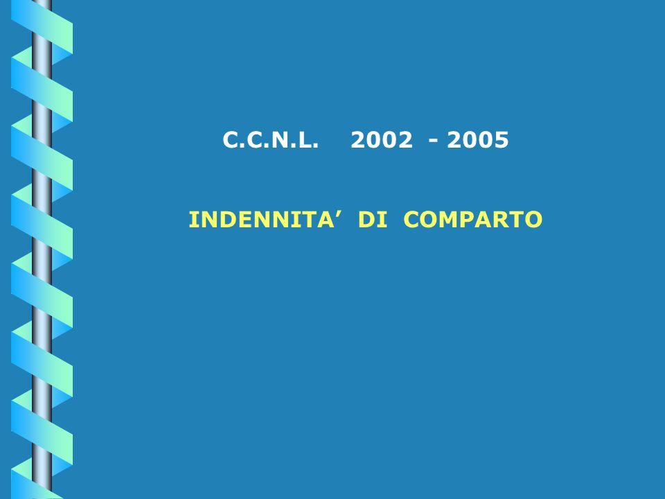 C.C.N.L. 2002 - 2005 INDENNITA DI COMPARTO