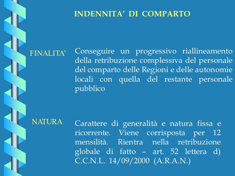 FINALITA NATURA Carattere di generalità e natura fissa e ricorrente.