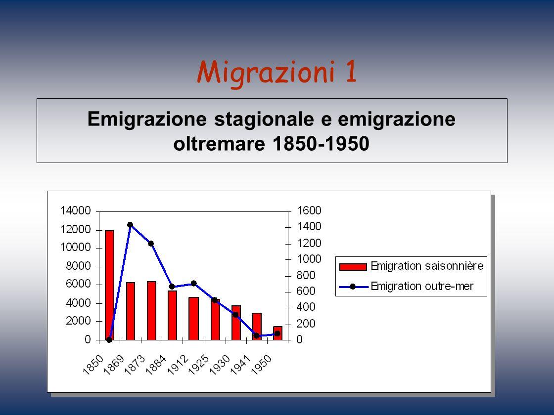 Migrazioni 1 Emigrazione stagionale e emigrazione oltremare 1850-1950