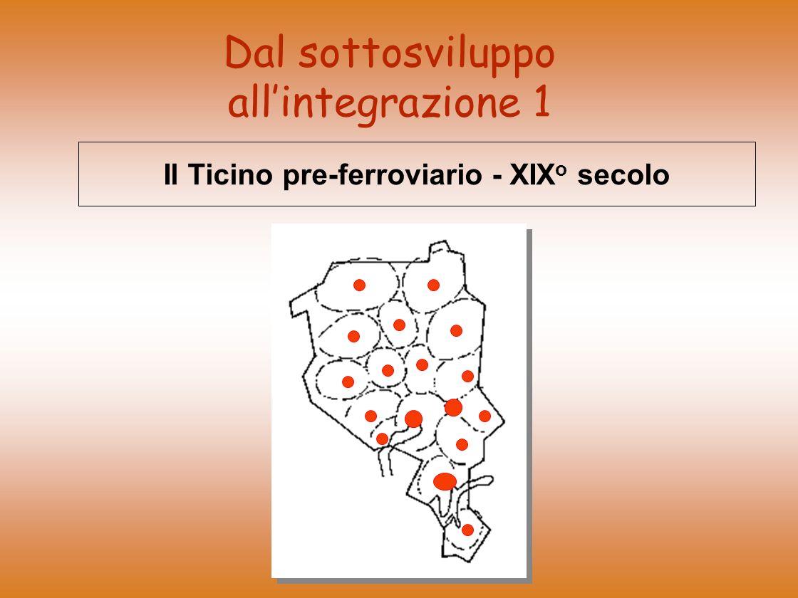 Dal sottosviluppo allintegrazione 1 Il Ticino pre-ferroviario - XIX o secolo