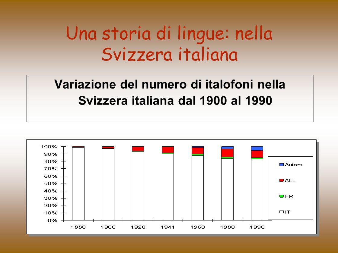 Una storia di lingue: nella Svizzera italiana Variazione del numero di italofoni nella Svizzera italiana dal 1900 al 1990