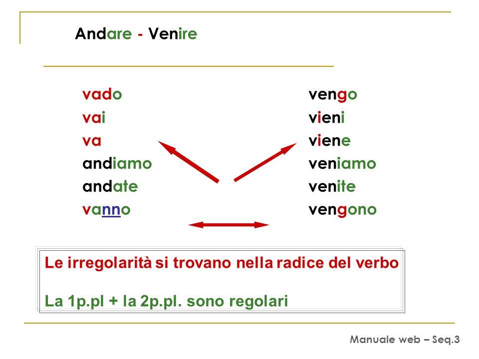 Qualche verbo irregolare al presente dell indicativo Andare - Venire Stare - Uscire Potere - Dovere Volere Noterete che spesso è la radice ad essere irregolare Manuale web – Seq.3