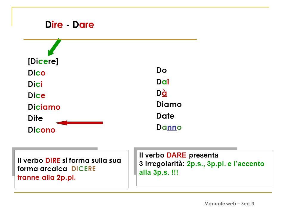 Ancora qualche verbo irregolare al presente!!! Dire - Fare Dare - Sapere Manuale web – Seq.3
