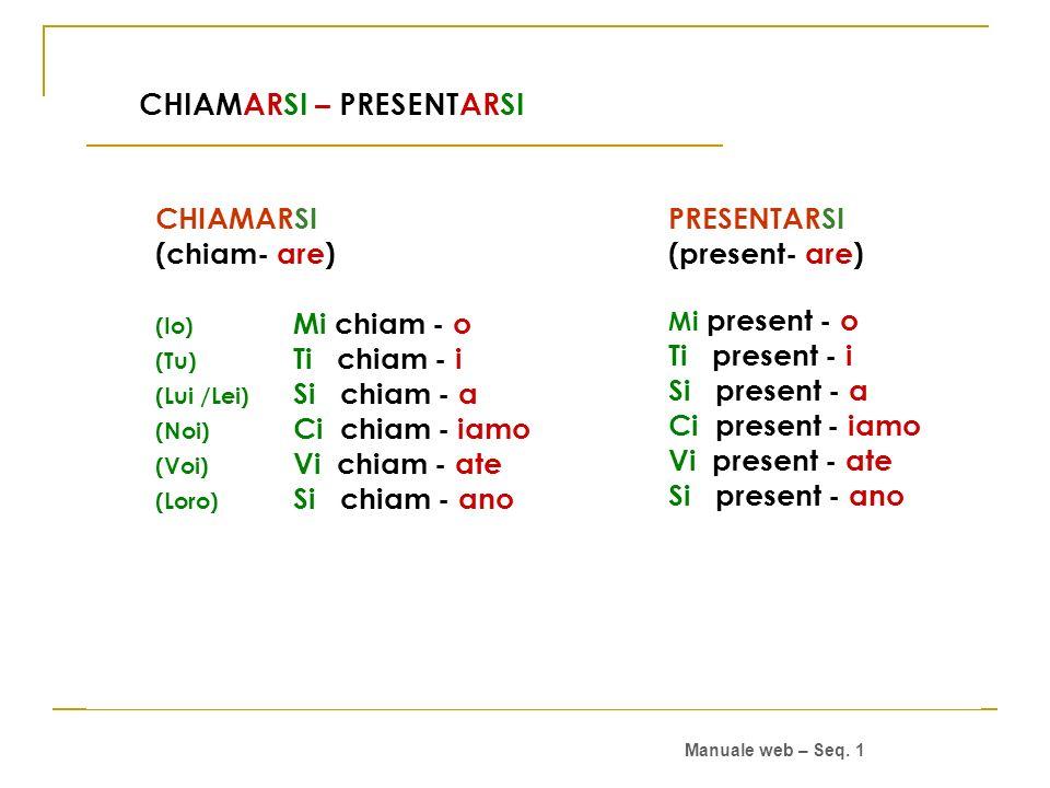 CHIAMARSI – PRESENTARSI CHIAMARSI (chiam- are) (Io) Mi chiam - o (Tu) Ti chiam - i (Lui /Lei) Si chiam - a (Noi) Ci chiam - iamo (Voi) Vi chiam - ate (Loro) Si chiam - ano PRESENTARSI (present- are) Mi present - o Ti present - i Si present - a Ci present - iamo Vi present - ate Si present - ano Manuale web – Seq.
