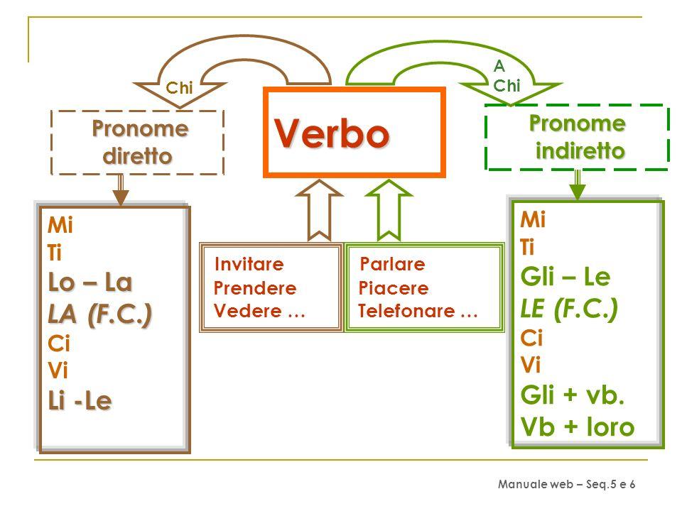 Verbo P PP Pronome diretto Pronome indiretto Chi Cosa .