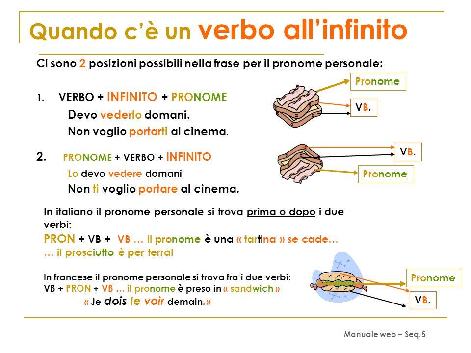 Con la forma negativa Ecco la posizione del pronome nella frase: NON + PRONOME + VERBO Conosci Chiara?- No, non la conosco Hai visto Alessandro.