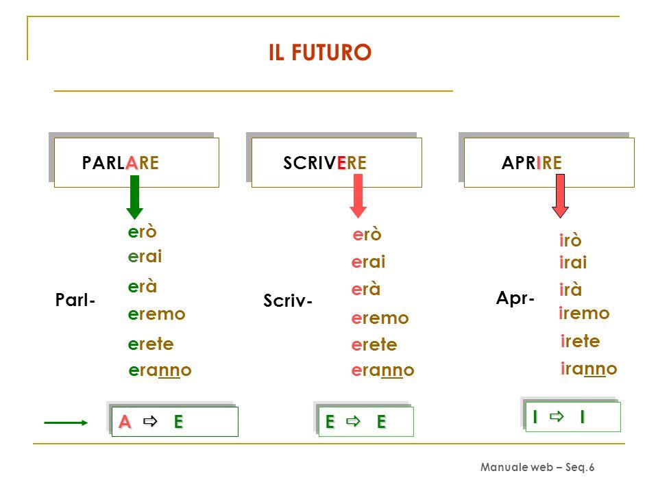 Elementi di Grammatica Sequenza 6