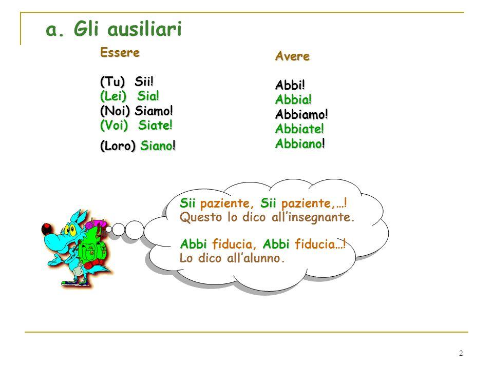 3 b.I verbi regolari Part ire Part i . Part a . Part iamo .