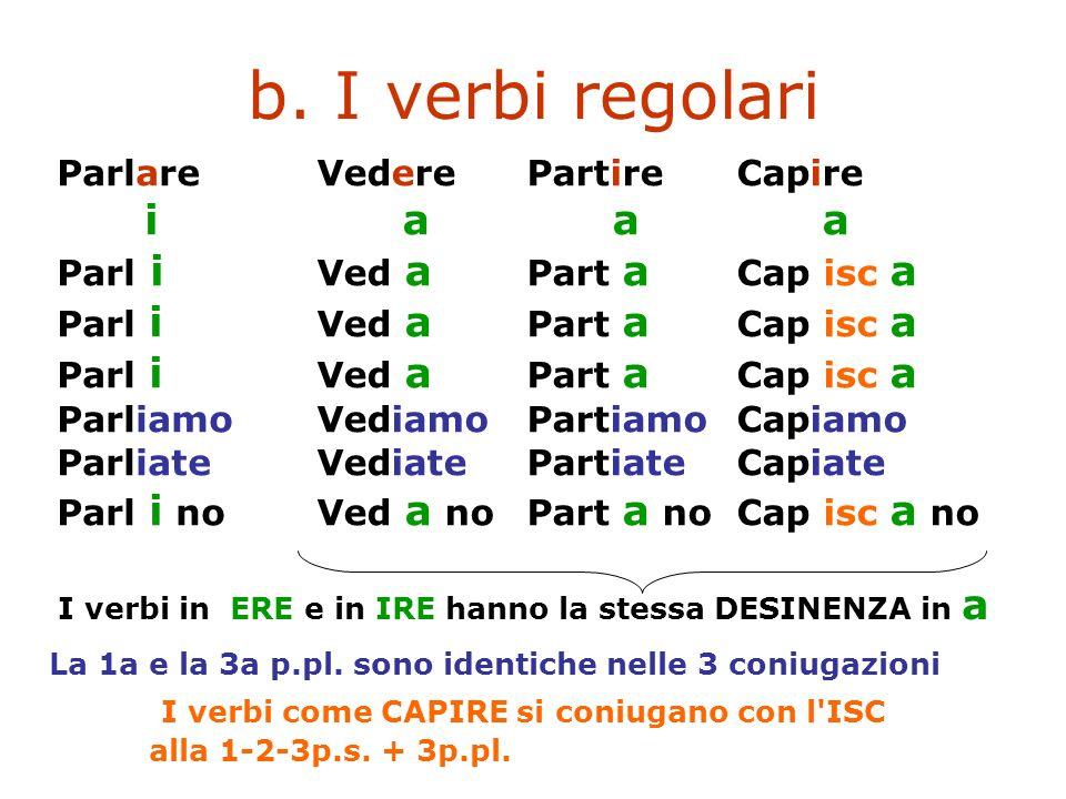 b. I verbi regolari Partire a Part a Partiamo Partiate Part a no Vedere a Ved a Vediamo Vediate Ved a no Parlare i Parl i Parliamo Parliate Parl i no